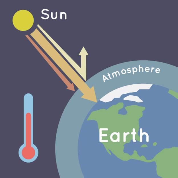 greenhouse effect diagram
